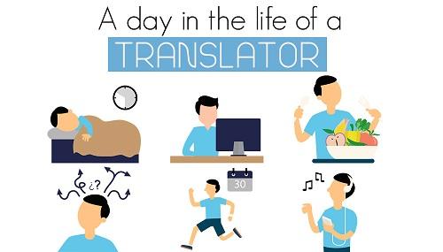 Nghề dịch thuật và biên dịch viên